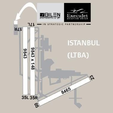 airport-diagrams-istanbul-ltba
