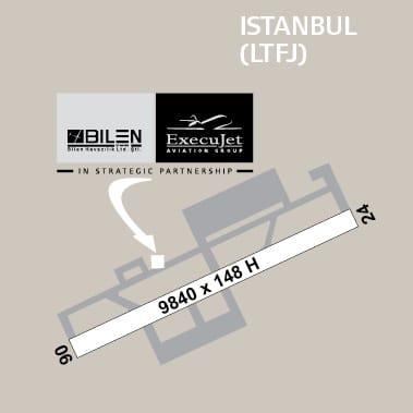 airport-diagrams-istanbul-ltfj